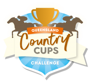Country Cups Challenge
